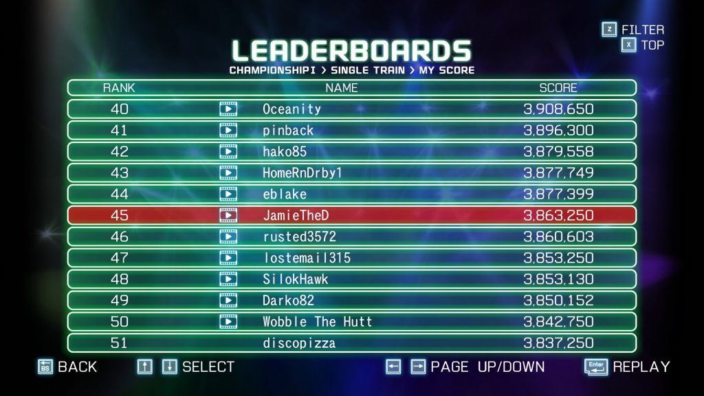 While not normally a competitive person, it does feel good to see my name in a top 50. :D